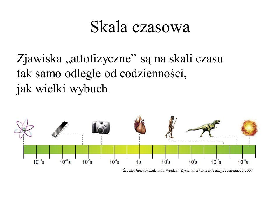 Skala czasowa Zjawiska attofizyczne są na skali czasu tak samo odległe od codzienności, jak wielki wybuch Źródło: Jacek Matulewski, Wiedza i Życie, Ni