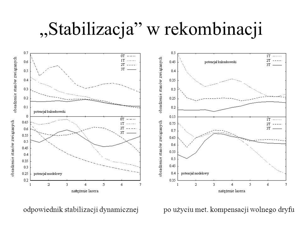 Stabilizacja w rekombinacji odpowiednik stabilizacji dynamicznejpo użyciu met. kompensacji wolnego dryfu