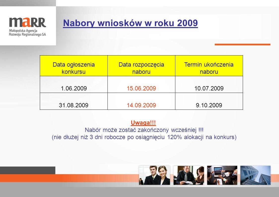 Nabory wniosków w roku 2009 Data ogłoszenia konkursu Data rozpoczęcia naboru Termin ukończenia naboru 1.06.200915.06.200910.07.2009 31.08.200914.09.20