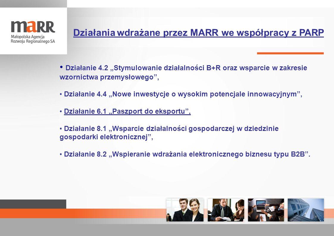Działanie 4.2 Stymulowanie działalności B+R oraz wsparcie w zakresie wzornictwa przemysłowego, Działanie 4.4 Nowe inwestycje o wysokim potencjale inno