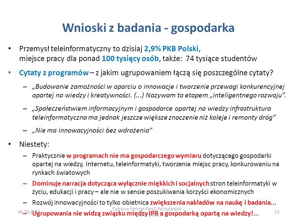 Wnioski z badania - gospodarka Przemysł teleinformatyczny to dzisiaj 2,9% PKB Polski, miejsce pracy dla ponad 100 tysięcy osób, także: 74 tysiące studentów Cytaty z programów – z jakim ugrupowaniem łączą się poszczególne cytaty.
