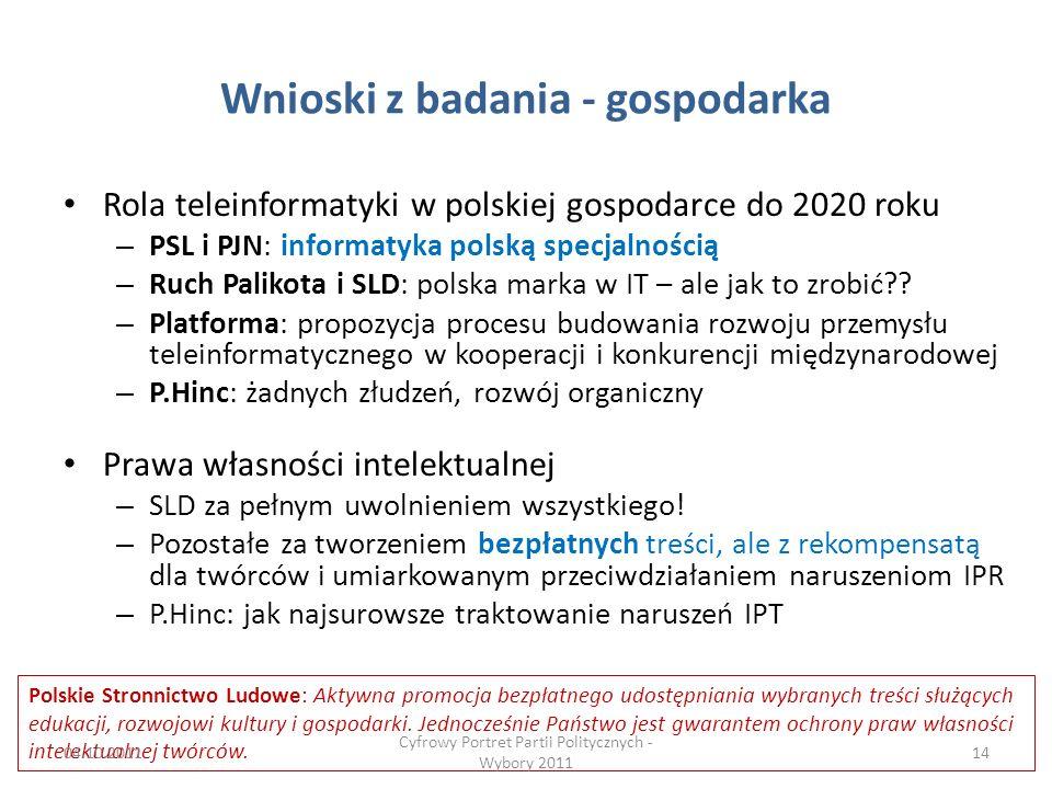 Wnioski z badania - gospodarka Rola teleinformatyki w polskiej gospodarce do 2020 roku – PSL i PJN: informatyka polską specjalnością – Ruch Palikota i SLD: polska marka w IT – ale jak to zrobić .