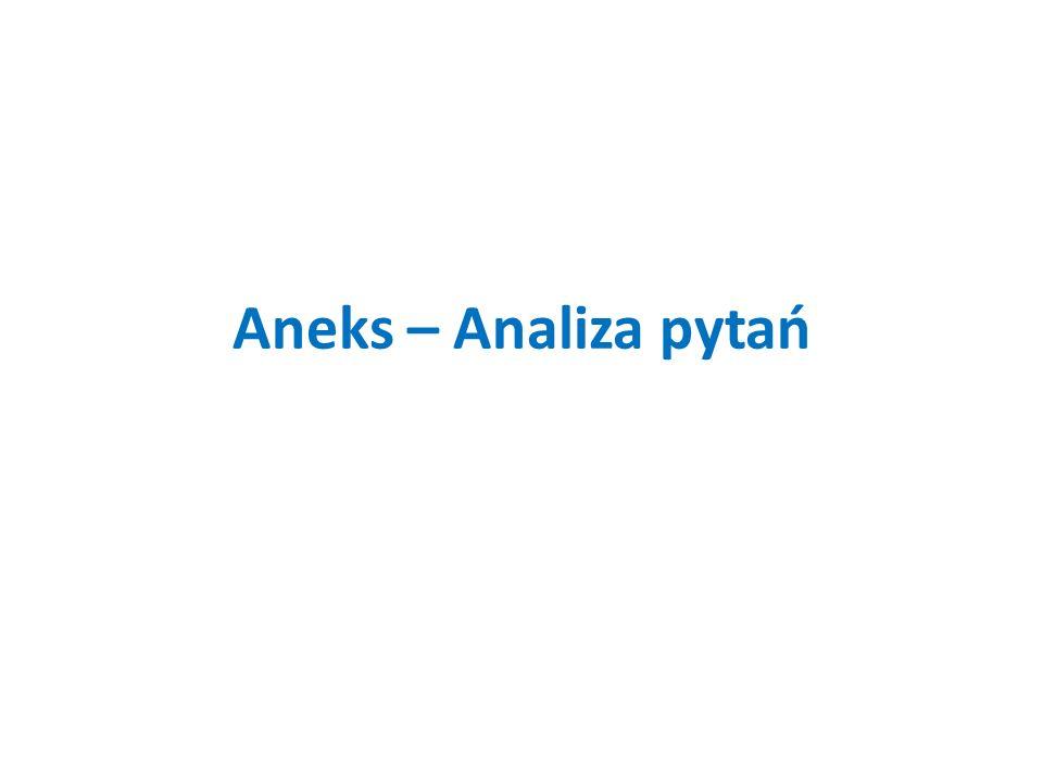 Aneks – Analiza pytań