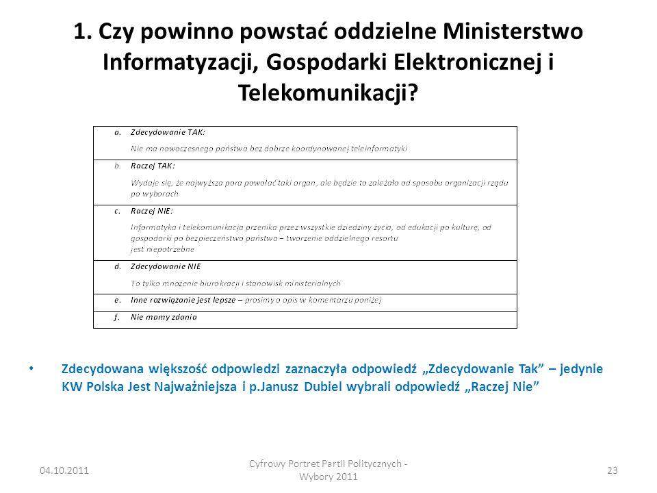 1. Czy powinno powstać oddzielne Ministerstwo Informatyzacji, Gospodarki Elektronicznej i Telekomunikacji? Zdecydowana większość odpowiedzi zaznaczyła
