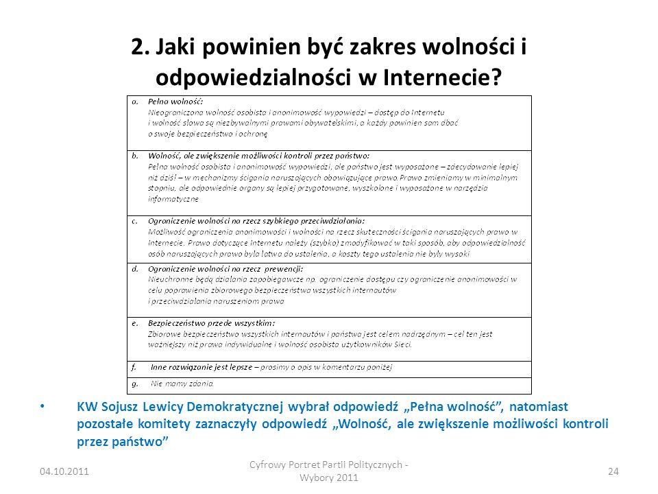 2. Jaki powinien być zakres wolności i odpowiedzialności w Internecie.