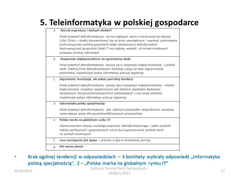 5. Teleinformatyka w polskiej gospodarce Brak ogólnej tendencji w odpowiedziach – 3 komitety wybrały odpowiedź Informatyka polską specjalnością, 2 – P