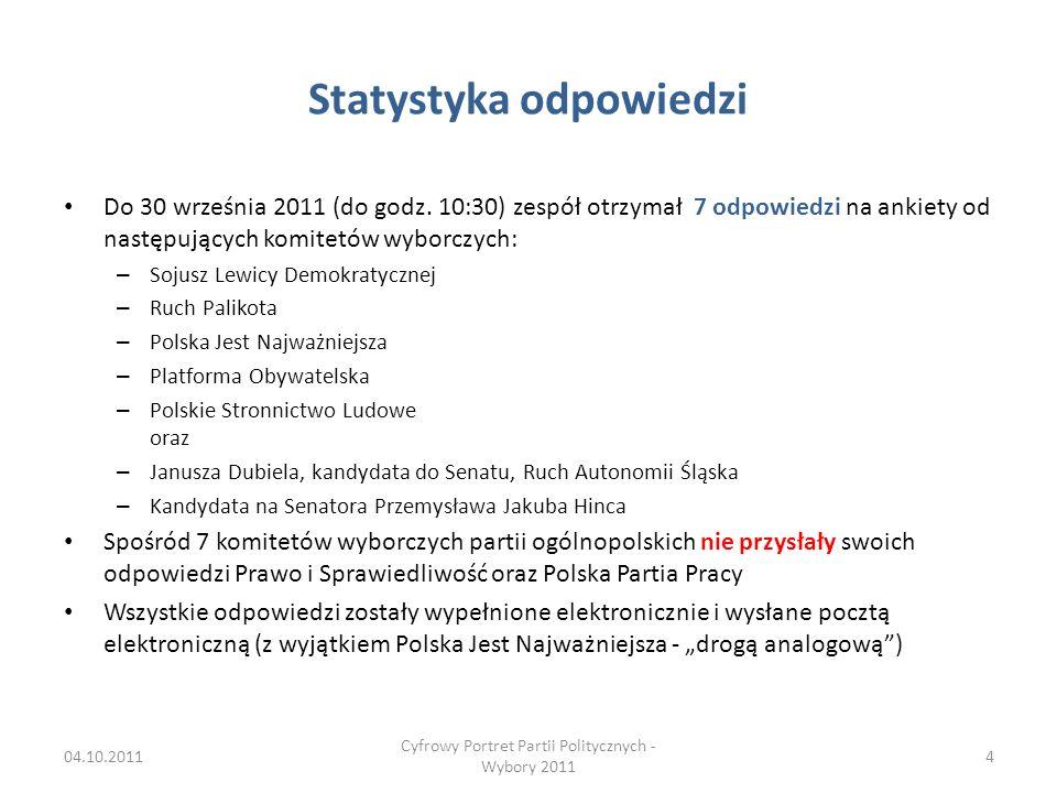 Statystyka odpowiedzi Do 30 września 2011 (do godz.