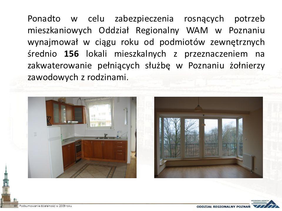 Ponadto w celu zabezpieczenia rosnących potrzeb mieszkaniowych Oddział Regionalny WAM w Poznaniu wynajmował w ciągu roku od podmiotów zewnętrznych średnio 156 lokali mieszkalnych z przeznaczeniem na zakwaterowanie pełniących służbę w Poznaniu żołnierzy zawodowych z rodzinami.