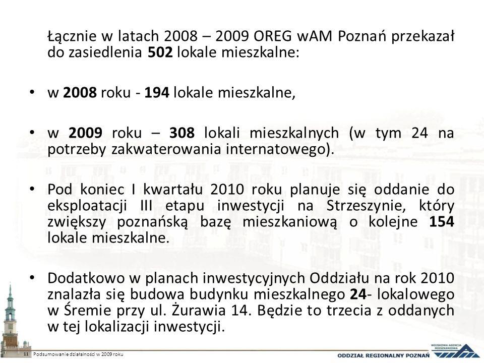 Łącznie w latach 2008 – 2009 OREG wAM Poznań przekazał do zasiedlenia 502 lokale mieszkalne: w 2008 roku - 194 lokale mieszkalne, w 2009 roku – 308 lo