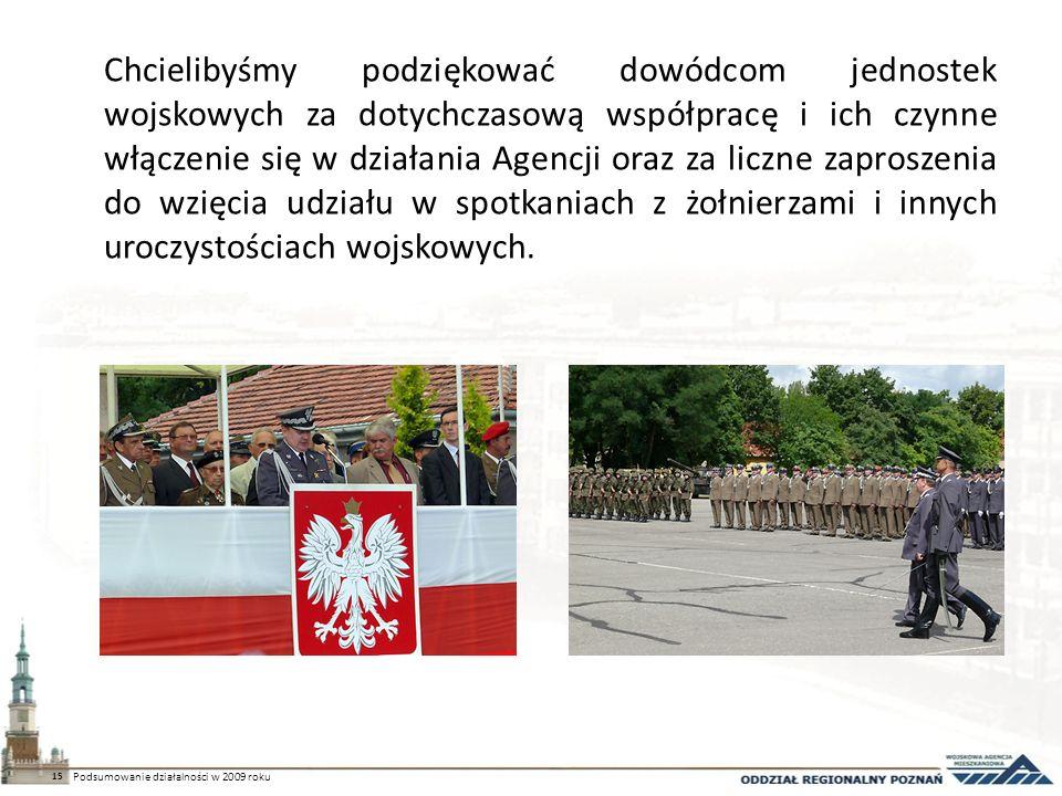 Chcielibyśmy podziękować dowódcom jednostek wojskowych za dotychczasową współpracę i ich czynne włączenie się w działania Agencji oraz za liczne zaproszenia do wzięcia udziału w spotkaniach z żołnierzami i innych uroczystościach wojskowych.