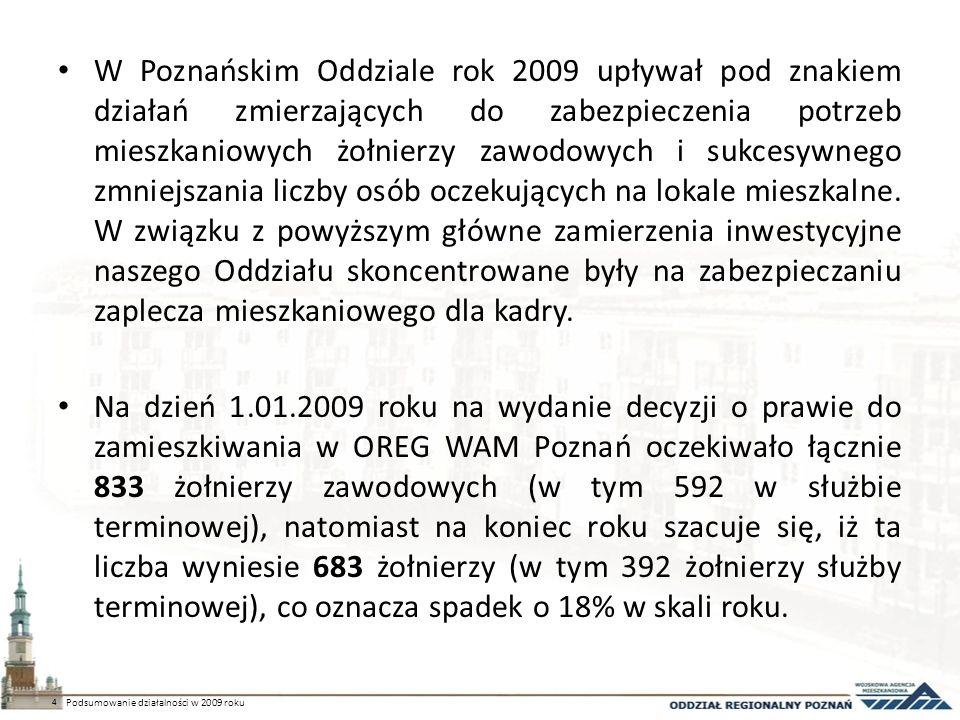 W Poznańskim Oddziale rok 2009 upływał pod znakiem działań zmierzających do zabezpieczenia potrzeb mieszkaniowych żołnierzy zawodowych i sukcesywnego zmniejszania liczby osób oczekujących na lokale mieszkalne.