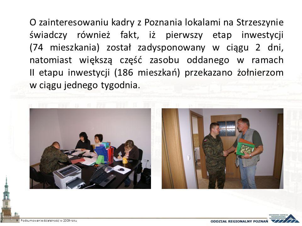 O zainteresowaniu kadry z Poznania lokalami na Strzeszynie świadczy również fakt, iż pierwszy etap inwestycji (74 mieszkania) został zadysponowany w ciągu 2 dni, natomiast większą część zasobu oddanego w ramach II etapu inwestycji (186 mieszkań) przekazano żołnierzom w ciągu jednego tygodnia.