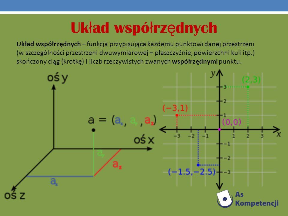 Uk ł ad wspó ł rz ę dnych Układ współrzędnych – funkcja przypisująca każdemu punktowi danej przestrzeni (w szczególności przestrzeni dwuwymiarowej – p
