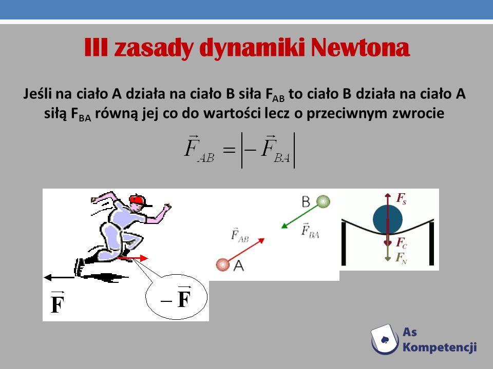 III zasady dynamiki Newtona Jeśli na ciało A działa na ciało B siła F AB to ciało B działa na ciało A siłą F BA równą jej co do wartości lecz o przeci