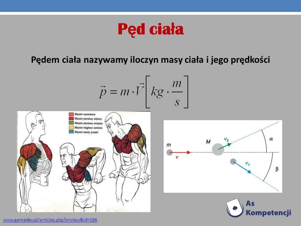P ę d cia ł a Pędem ciała nazywamy iloczyn masy ciała i jego prędkości www.gamedev.pl/articles.php?x=view&id=166