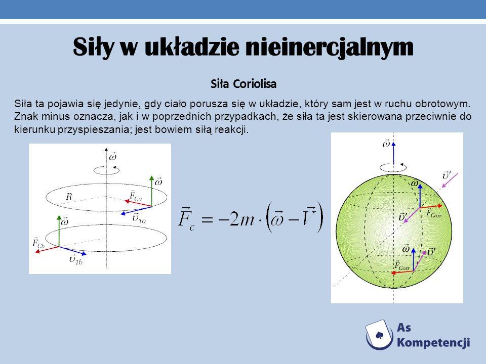 Si ł y w uk ł adzie nieinercjalnym Siła Coriolisa Siła ta pojawia się jedynie, gdy ciało porusza się w układzie, który sam jest w ruchu obrotowym. Zna