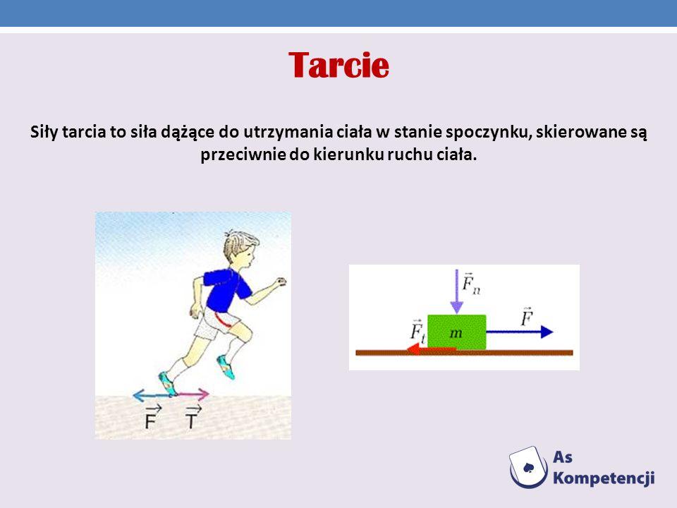 Tarcie Siły tarcia to siła dążące do utrzymania ciała w stanie spoczynku, skierowane są przeciwnie do kierunku ruchu ciała.