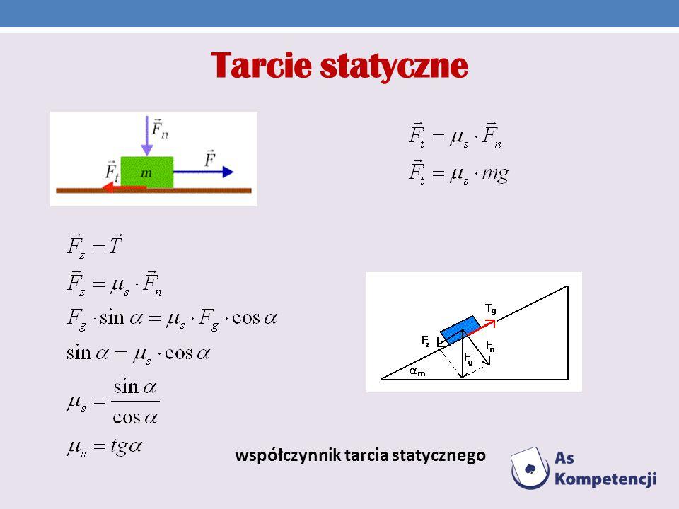 Tarcie statyczne współczynnik tarcia statycznego