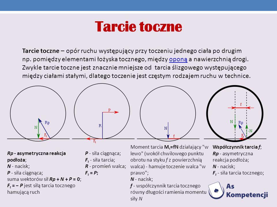 Tarcie toczne Tarcie toczne – opór ruchu występujący przy toczeniu jednego ciała po drugim np. pomiędzy elementami łożyska tocznego, między oponą a na