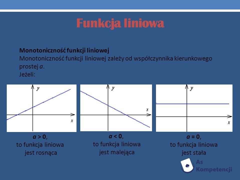 Funkcja liniowa Monotoniczność funkcji liniowej Monotoniczność funkcji liniowej zależy od współczynnika kierunkowego prostej a. Jeżeli: a > 0, to funk