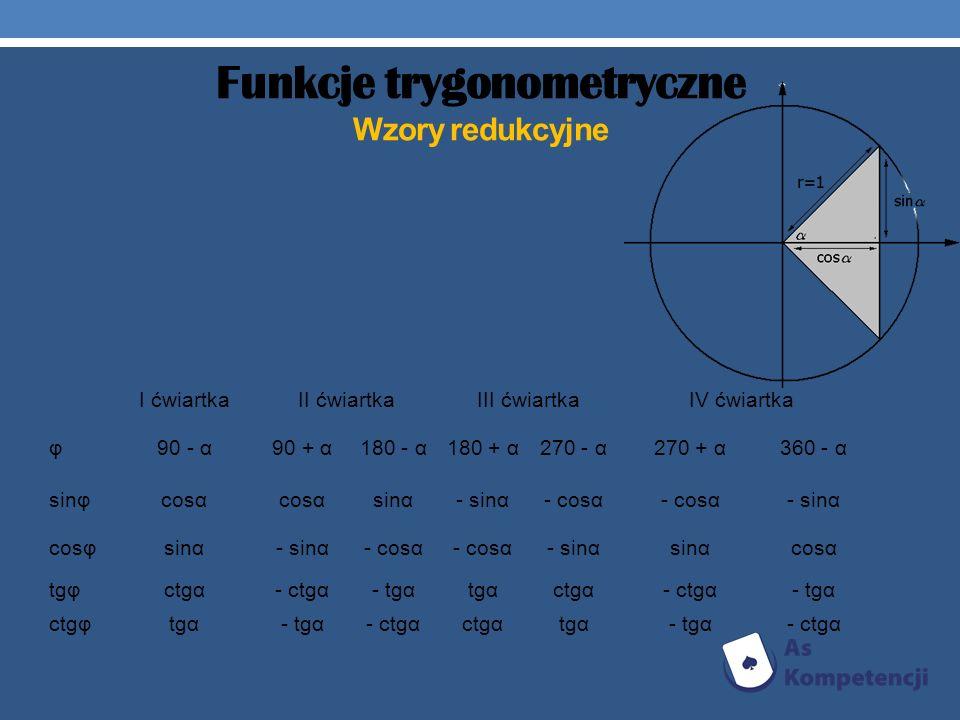 Funkcje trygonometryczne Wzory redukcyjne I ćwiartkaII ćwiartkaIII ćwiartkaIV ćwiartka φ90 - α90 + α180 - α180 + α270 - α270 + α360 - α sinφcosα sinα-