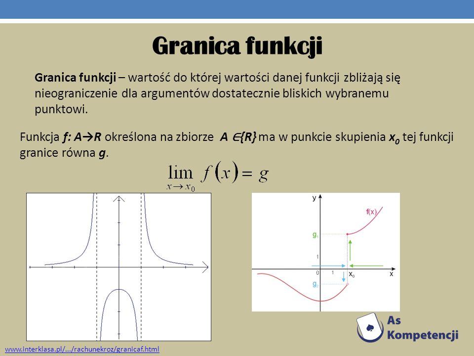 Granica funkcji Granica funkcji – wartość do której wartości danej funkcji zbliżają się nieograniczenie dla argumentów dostatecznie bliskich wybranemu