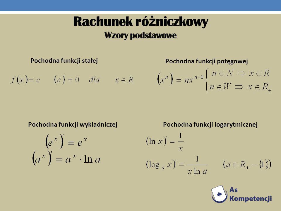 Rachunek ró ż niczkowy Wzory podstawowe Pochodna funkcji stałej Pochodna funkcji potęgowej Pochodna funkcji wykładniczejPochodna funkcji logarytmiczne