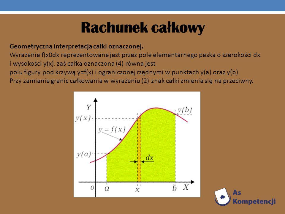 Rachunek ca ł kowy Geometryczna interpretacja całki oznaczonej. Wyrażenie f(x0dx reprezentowane jest przez pole elementarnego paska o szerokości dx i