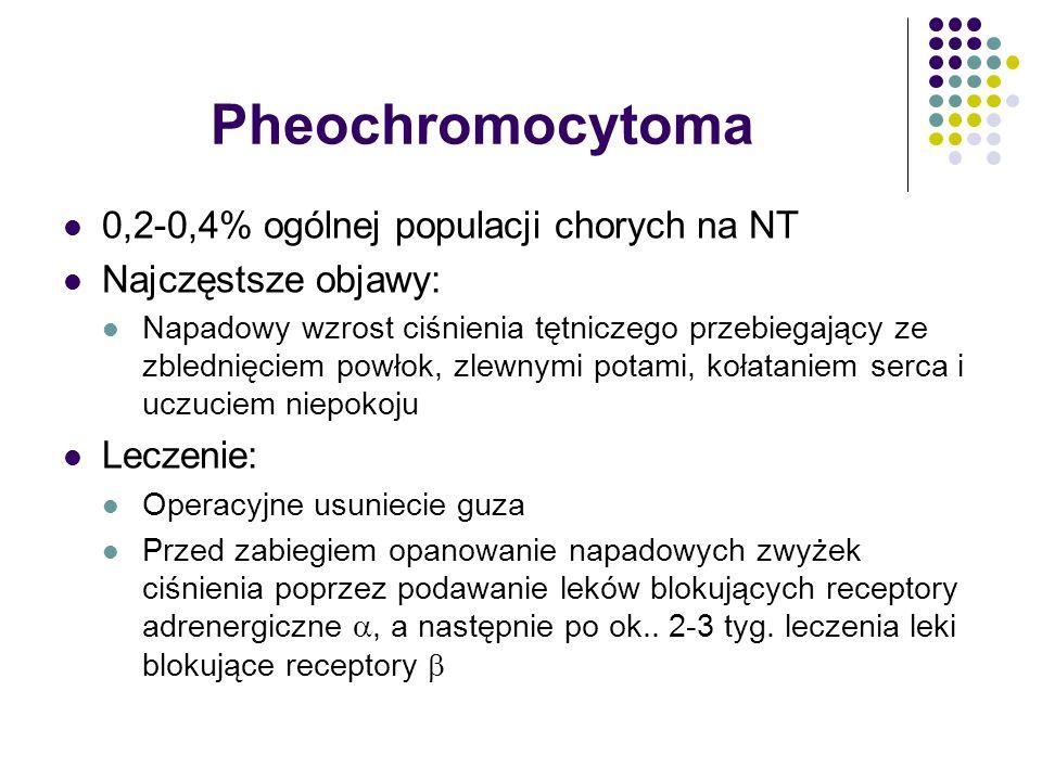 Pheochromocytoma 0,2-0,4% ogólnej populacji chorych na NT Najczęstsze objawy: Napadowy wzrost ciśnienia tętniczego przebiegający ze zblednięciem powło