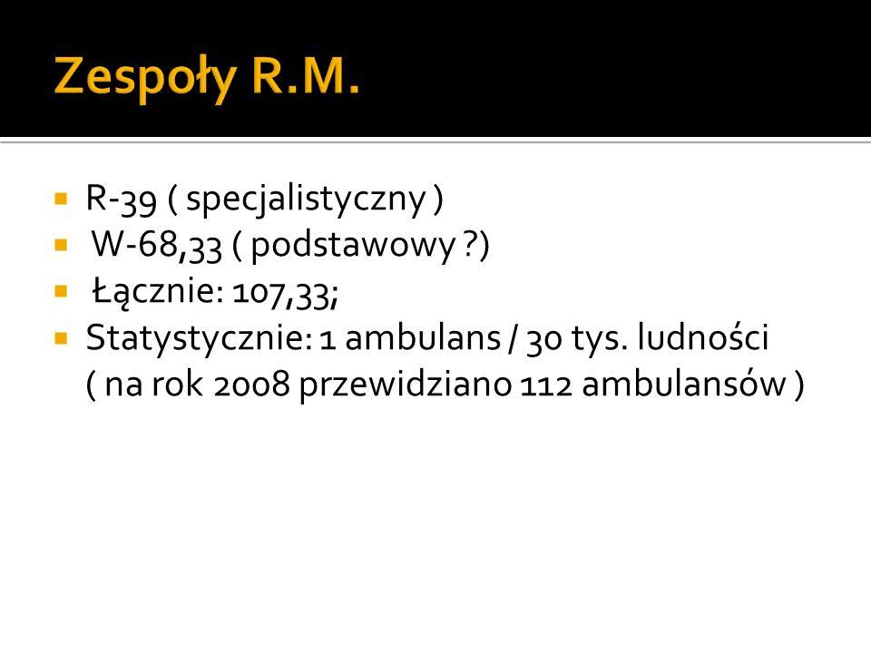 Zespoły R.M. R-39 ( specjalistyczny ) W-68,33 ( podstawowy ?) Łącznie: 107,33; Statystycznie: 1 ambulans / 30 tys. ludności ( na rok 2008 przewidziano