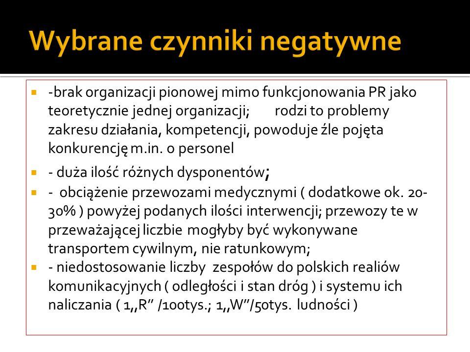 Wybrane czynniki negatywne -brak organizacji pionowej mimo funkcjonowania PR jako teoretycznie jednej organizacji; rodzi to problemy zakresu działania