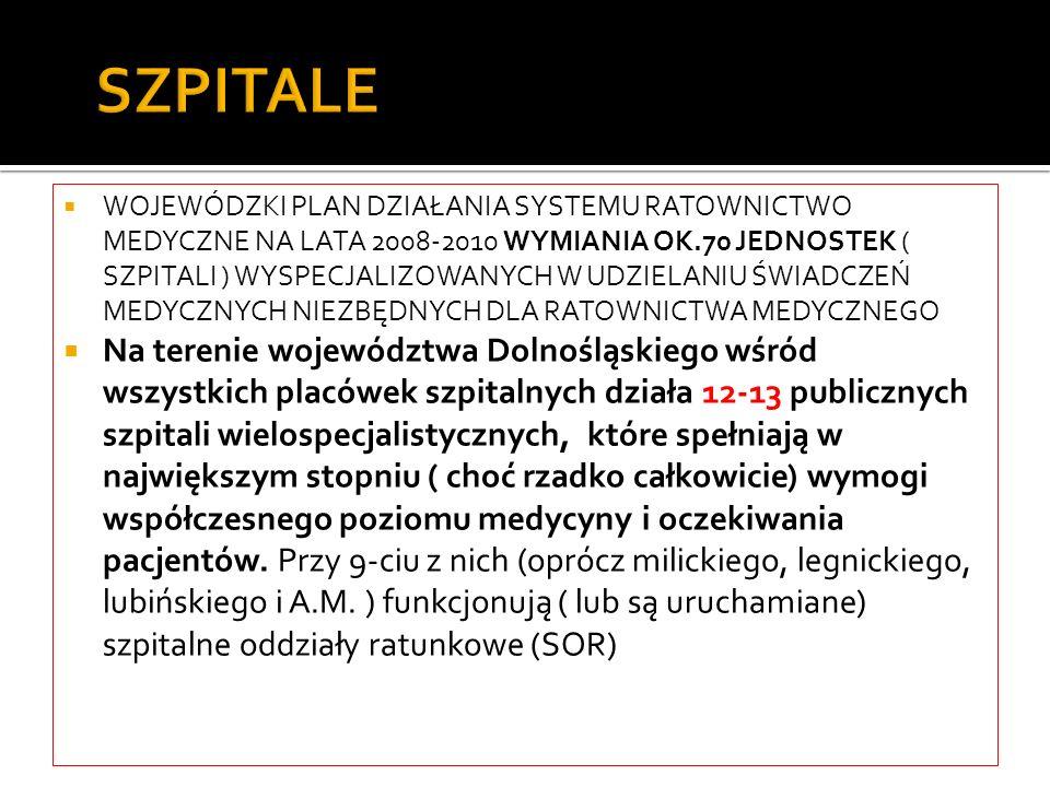 SZPITALE WOJEWÓDZKI PLAN DZIAŁANIA SYSTEMU RATOWNICTWO MEDYCZNE NA LATA 2008-2010 WYMIANIA OK.70 JEDNOSTEK ( SZPITALI ) WYSPECJALIZOWANYCH W UDZIELANI