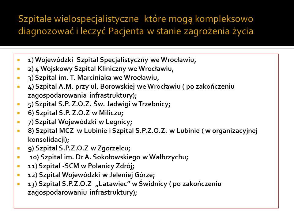 Szpitale wielospecjalistyczne które mogą kompleksowo diagnozować i leczyć Pacjenta w stanie zagrożenia życia 1) Wojewódzki Szpital Specjalistyczny we