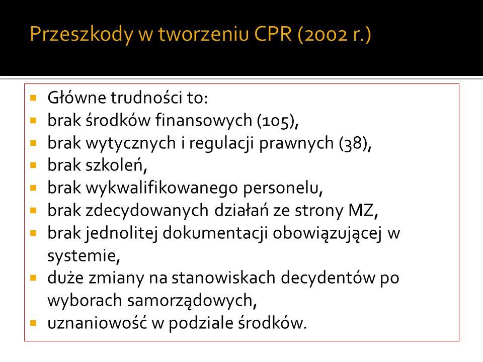Przeszkody w tworzeniu CPR (2002 r.) Główne trudności to: brak środków finansowych (105), brak wytycznych i regulacji prawnych (38), brak szkoleń, bra