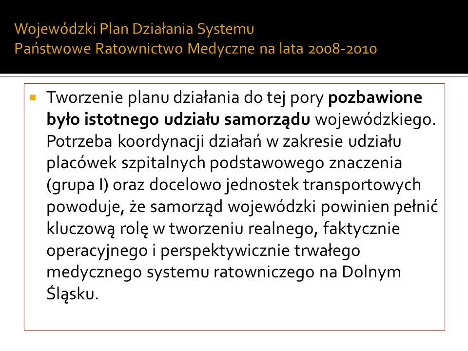 Wojewódzki Plan Działania Systemu Państwowe Ratownictwo Medyczne na lata 2008-2010 Tworzenie planu działania do tej pory pozbawione było istotnego udz