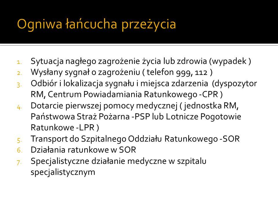 SZPITALE WOJEWÓDZKI PLAN DZIAŁANIA SYSTEMU RATOWNICTWO MEDYCZNE NA LATA 2008-2010 WYMIANIA OK.70 JEDNOSTEK ( SZPITALI ) WYSPECJALIZOWANYCH W UDZIELANIU ŚWIADCZEŃ MEDYCZNYCH NIEZBĘDNYCH DLA RATOWNICTWA MEDYCZNEGO Na terenie województwa Dolnośląskiego wśród wszystkich placówek szpitalnych działa 12-13 publicznych szpitali wielospecjalistycznych, które spełniają w największym stopniu ( choć rzadko całkowicie) wymogi współczesnego poziomu medycyny i oczekiwania pacjentów.
