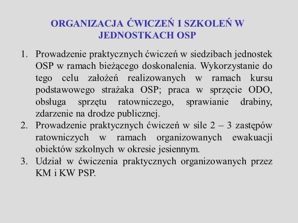 ORGANIZACJA ĆWICZEŃ I SZKOLEŃ W JEDNOSTKACH OSP 1.Prowadzenie praktycznych ćwiczeń w siedzibach jednostek OSP w ramach bieżącego doskonalenia. Wykorzy