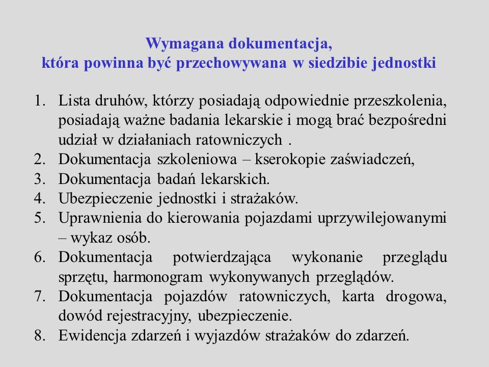 Komenda Miejska PSP w Kaliszu Jednostka Ratowniczo Gaśnicza nr 1 w Kaliszu