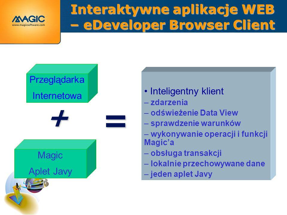 Interaktywne aplikacje WEB – eDeveloper Browser Client Inteligentny klient – zdarzenia – odświeżenie Data View – sprawdzenie warunków – wykonywanie operacji i funkcji Magica – obsługa transakcji – lokalnie przechowywane dane – jeden aplet Javy Przeglądarka Internetowa + Magic Aplet Javy =