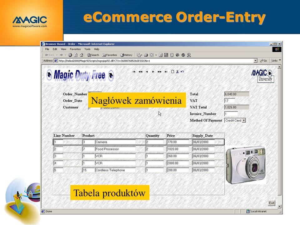 eCommerce Order-Entry Nagłówek zamówienia Tabela produktów