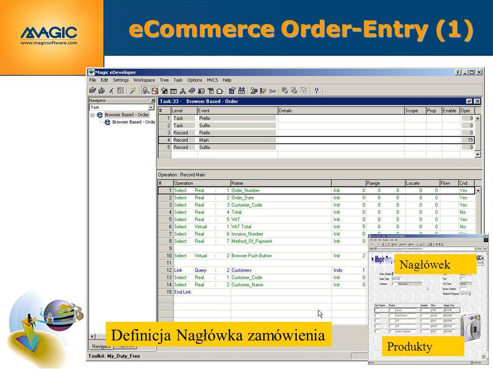 eCommerce Order-Entry (1) Definicja Nagłówka zamówienia Nagłówek Produkty