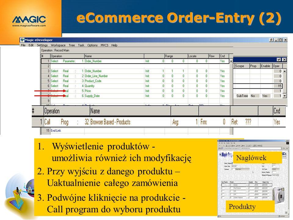 eCommerce Order-Entry (2) 1.Wyświetlenie produktów - umożliwia również ich modyfikację 2. Przy wyjściu z danego produktu – Uaktualnienie całego zamówi