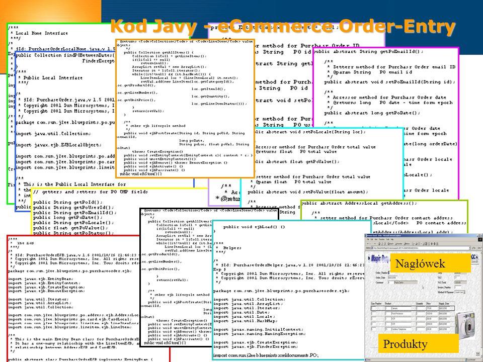 Kod Javy - eCommerce Order-Entry Nagłówek Produkty