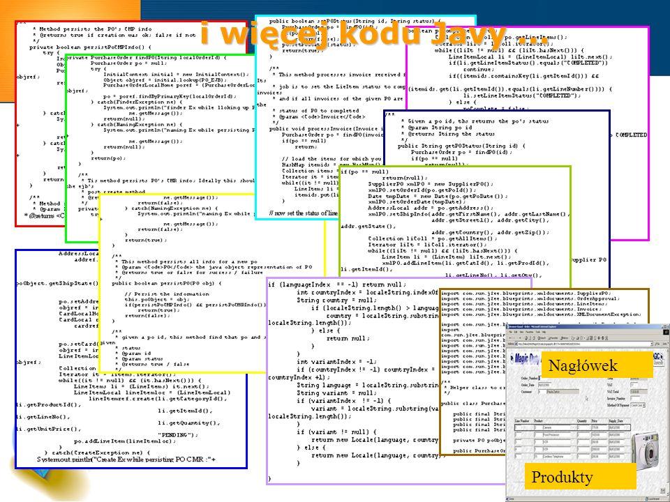 Nagłówek Produkty i więcej kodu Javy...