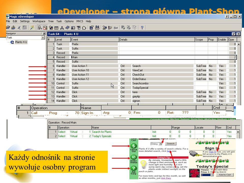 eDeveloper – strona główna Plant-Shop Każdy odnośnik na stronie wywołuje osobny program