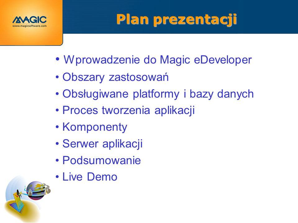 Plan prezentacji Wprowadzenie do Magic eDeveloper Obszary zastosowań Obsługiwane platformy i bazy danych Proces tworzenia aplikacji Komponenty Serwer aplikacji Podsumowanie Live Demo Wprowadzenie do Magic eDeveloper Obszary zastosowań Obsługiwane platformy i bazy danych Proces tworzenia aplikacji Komponenty Serwer aplikacji Podsumowanie Live Demo