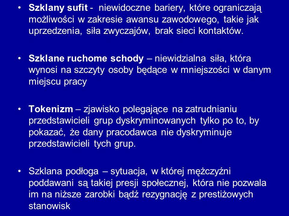 Konstytucja RP Rozdz.II Art.