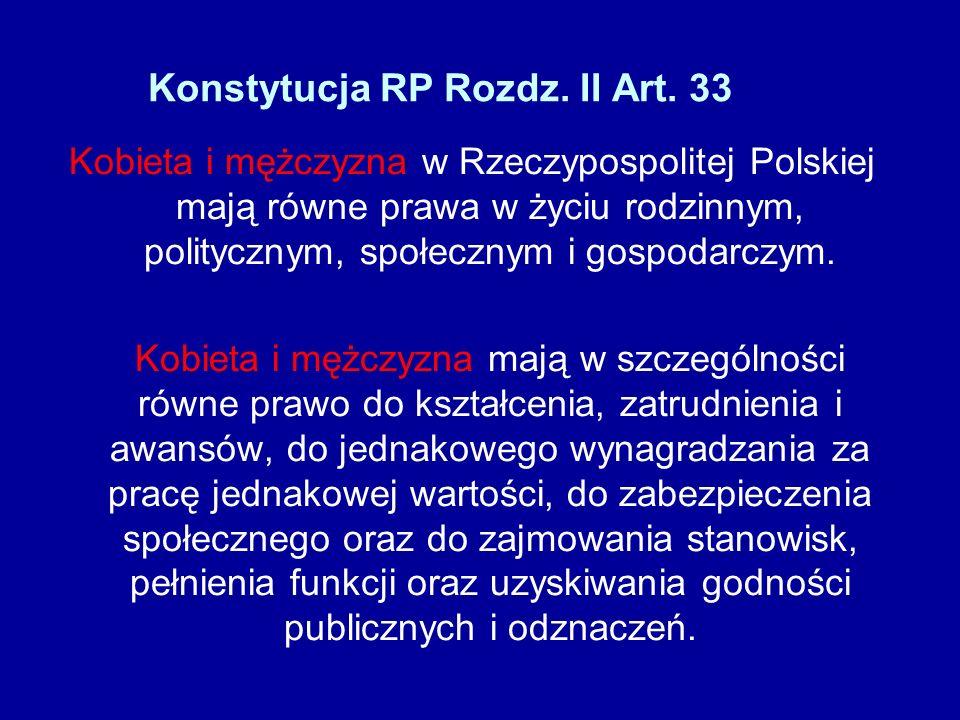 źrodło: www.genderindex.pl