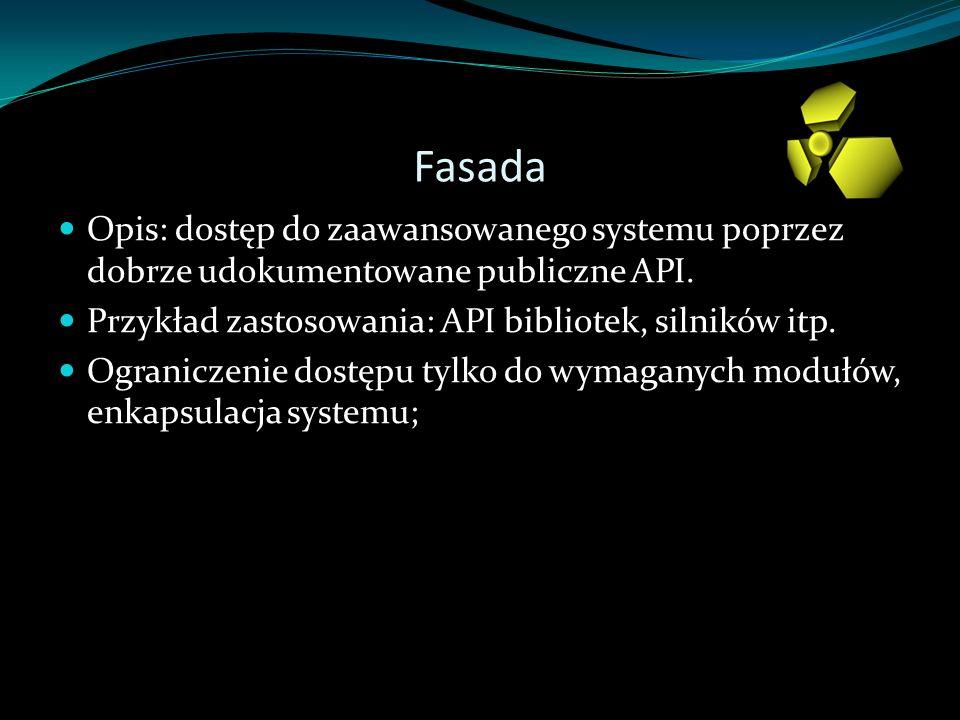 Fasada Opis: dostęp do zaawansowanego systemu poprzez dobrze udokumentowane publiczne API.