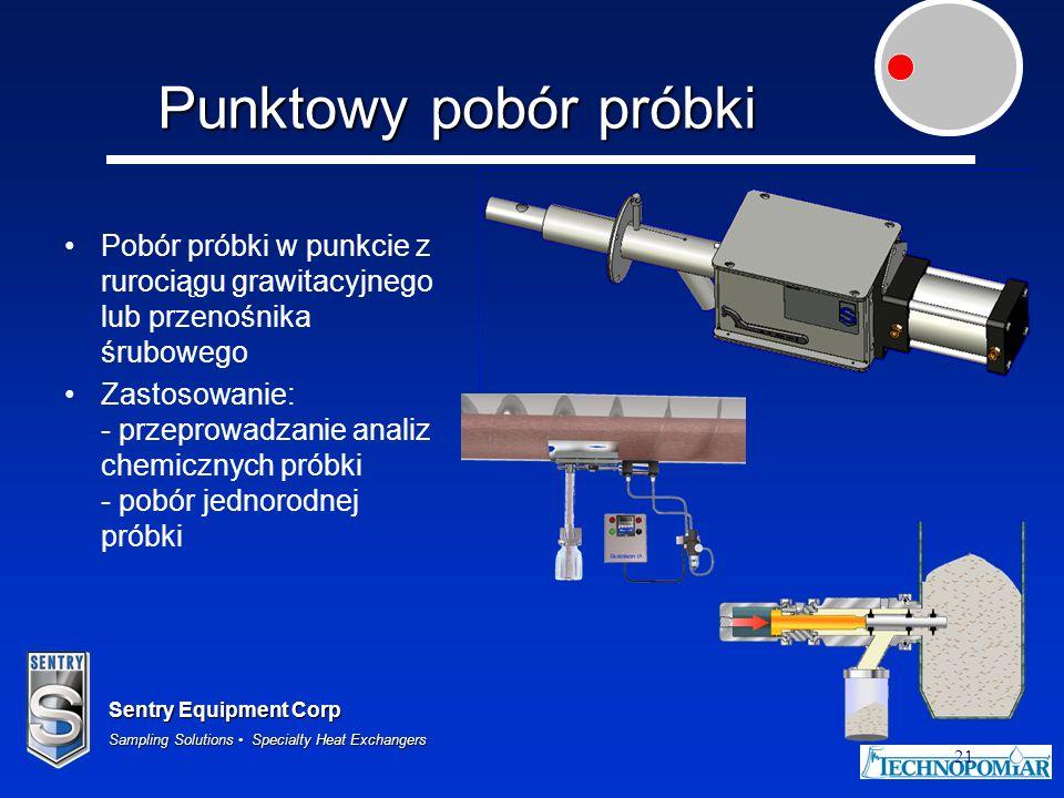 Sentry Equipment Corp Sampling Solutions Specialty Heat Exchangers 21 Punktowy pobór próbki Pobór próbki w punkcie z rurociągu grawitacyjnego lub prze